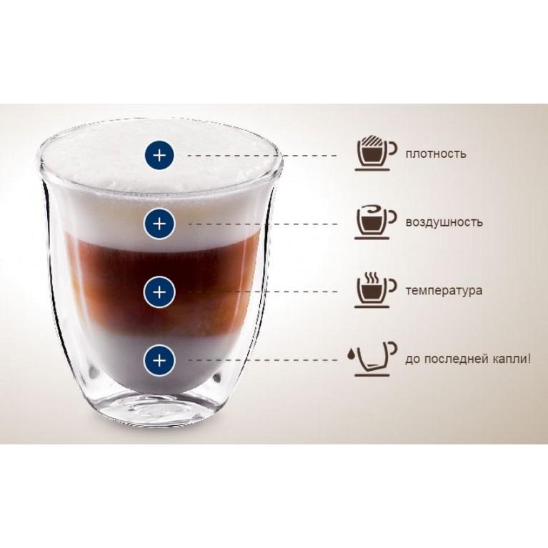 """Новая запатентованная в 2014 г. система """"Latte Crema"""" от DeLonghi"""