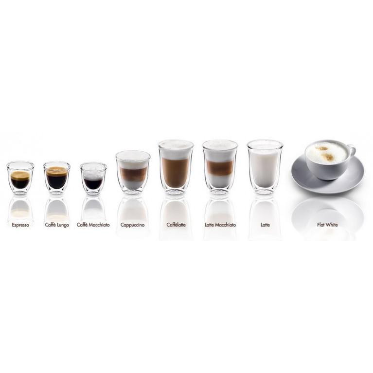 Виды кофейных напитков и их приготовление (видео).